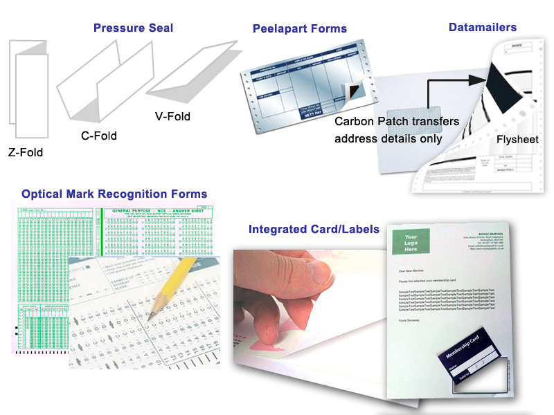 Intelligent Business Forms