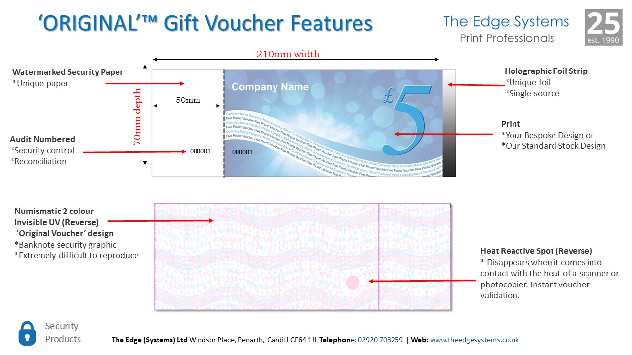 Secure Printed Vouchers